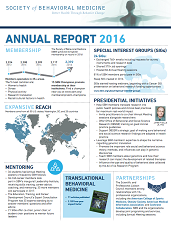 2016 Annual Report infographic