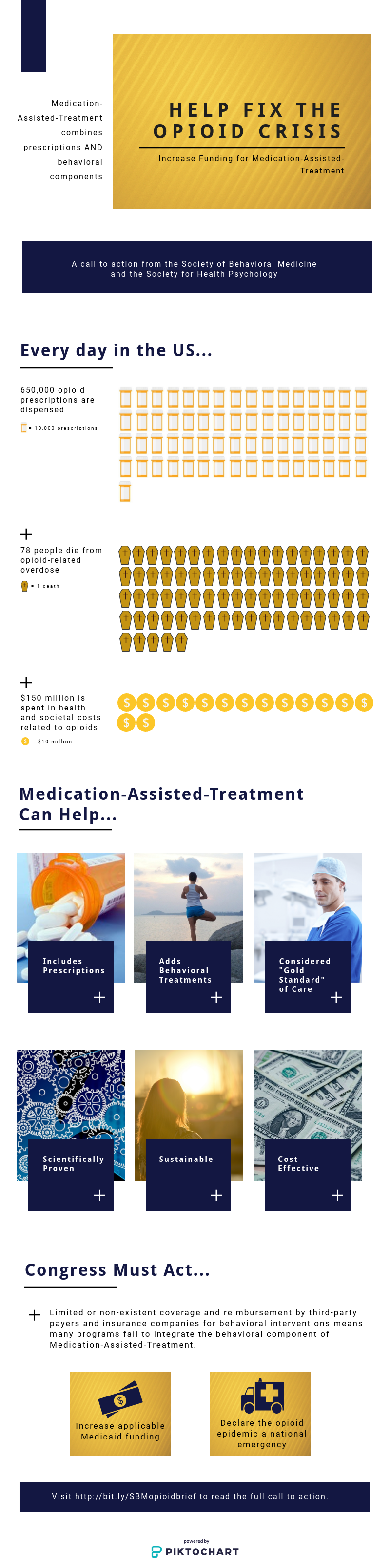 Infographic: Help Fix the Opioid Crisis