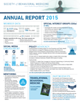 2015 Annual Report Infographic