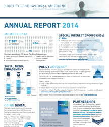 2014 Annual Report infographic